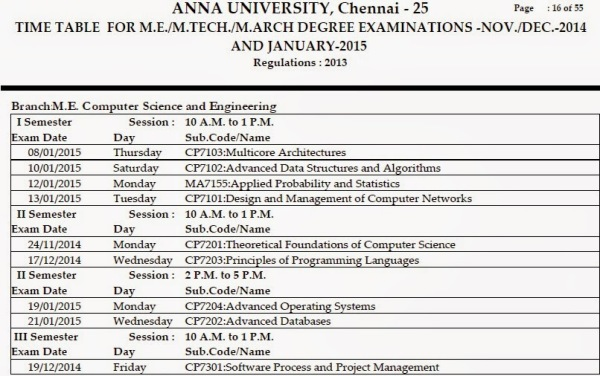 chm1311 e 2013 time table University of kerala conducts thousands of examinations in hundreds of different courses in two sessions every year university examinations are conducted in more than 250 affiliated colleges spread in thiruvananthapuram, kollam, alappuzha and some parts of pathanamthitta districts.